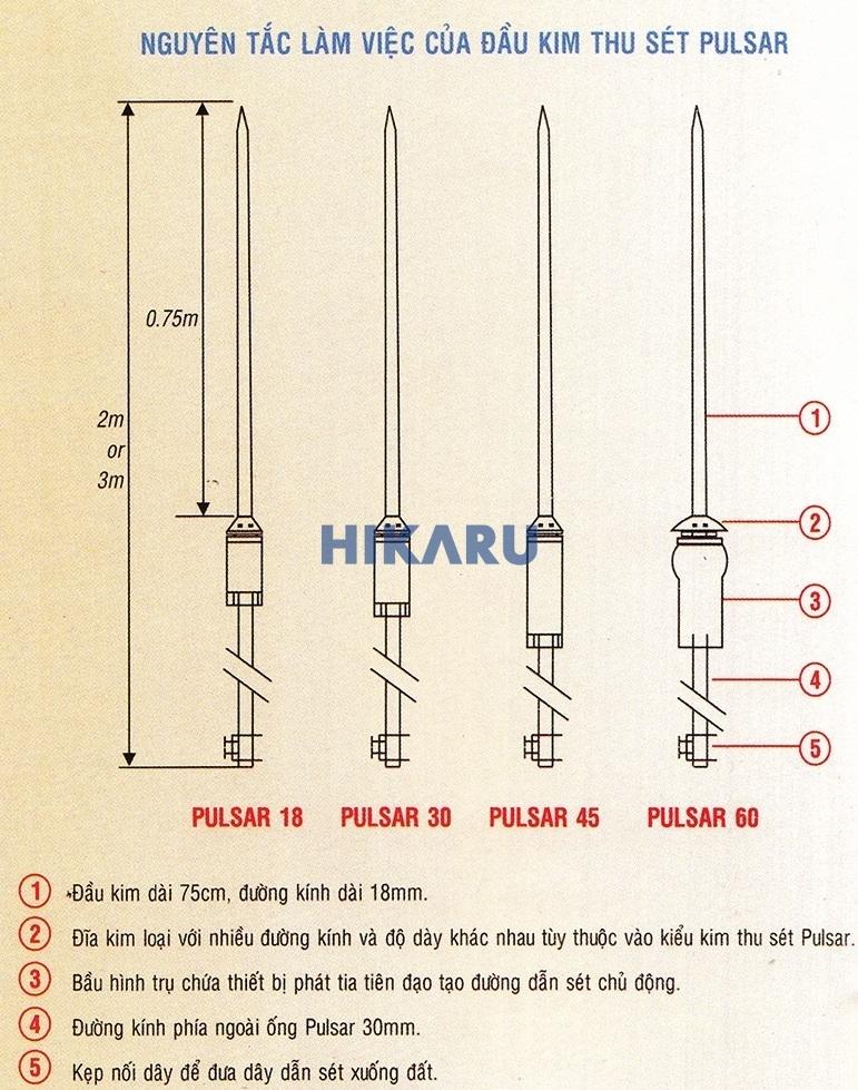 chi-tiet-kim-thu-set-pulsar