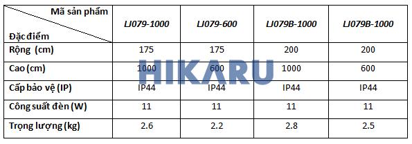 Thông số kỹ thuật LJ079