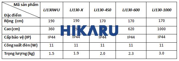 Thông số kỹ thuật LJ130