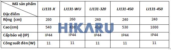 Thông số kỹ thuật LJ131