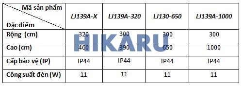 Thông số kỹ thuật LJ139A