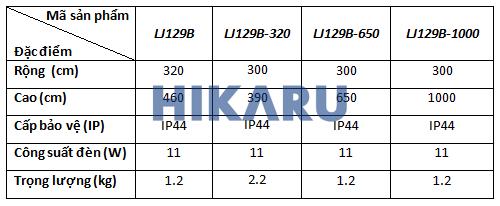 Thông số kỹ thuật LJ139B