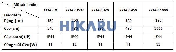 Thông số kỹ thuật LJ143
